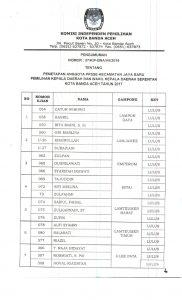 Pengumuman Lulus  Anggota PPS Kota Banda Aceh_001
